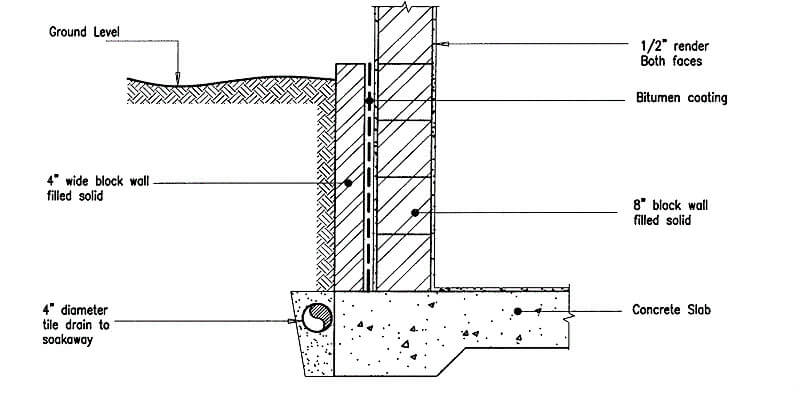 Retaining wall plan - how to build a retaining wall